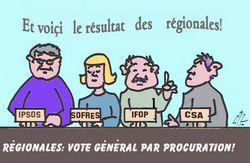16 Régionales sondages 7 03 10
