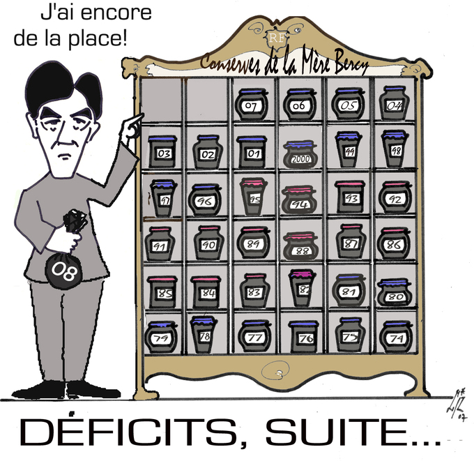 Dficits_suite_9_07_2